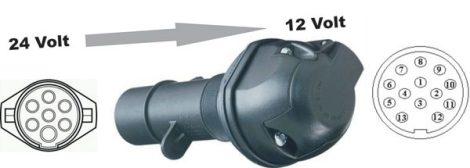 SECORÜT - Feszültség-átalakító 24 V-12 V, 7 N-13 pólusú